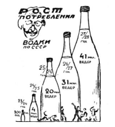 Журнала трезвость и культура за 1928 г