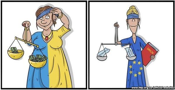 70% населения Украины негативно оценивает работу судов